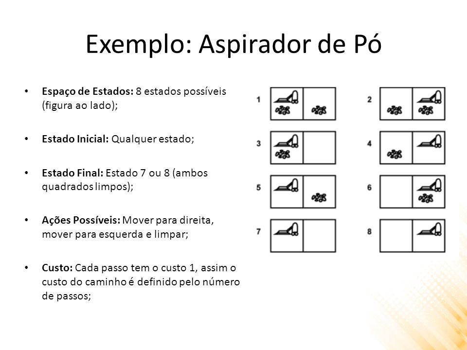 Exemplo: Aspirador de Pó Espaço de Estados: 8 estados possíveis (figura ao lado); Estado Inicial: Qualquer estado; Estado Final: Estado 7 ou 8 (ambos