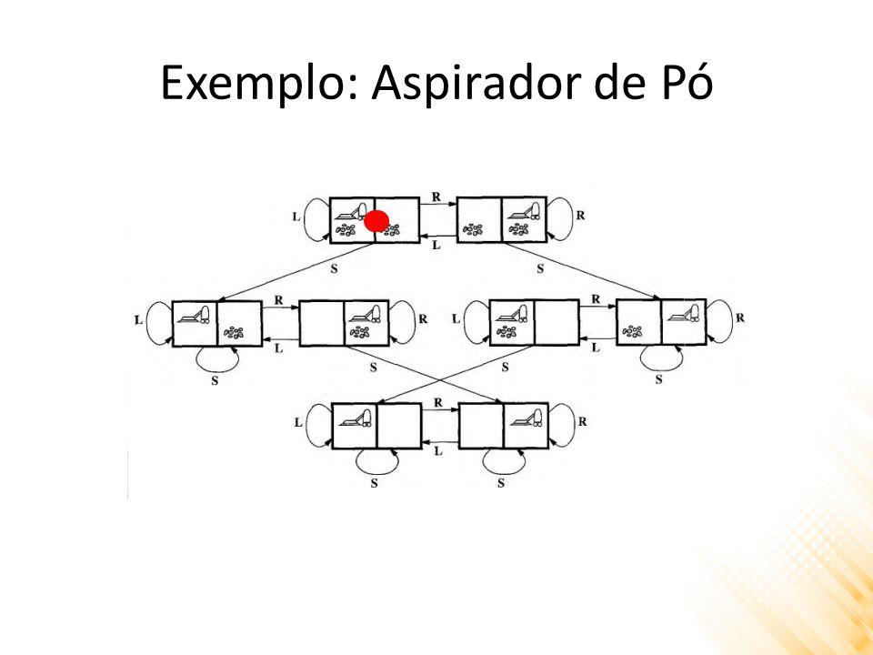 Exemplo: Aspirador de Pó