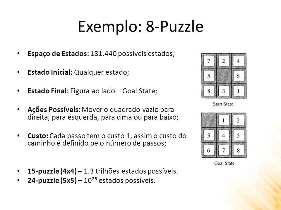 Exemplo: 8-Puzzle Espaço de Estados: 181.440 possíveis estados; Estado Inicial: Qualquer estado; Estado Final: Figura ao lado – Goal State; Ações Poss