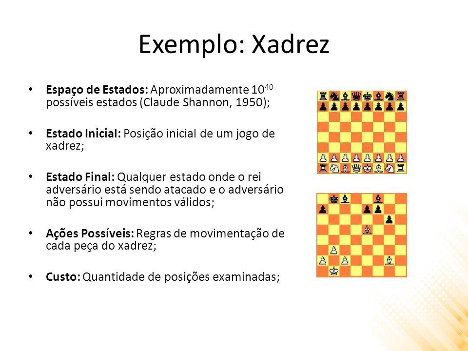 Exemplo: Xadrez Espaço de Estados: Aproximadamente 10 40 possíveis estados (Claude Shannon, 1950); Estado Inicial: Posição inicial de um jogo de xadre