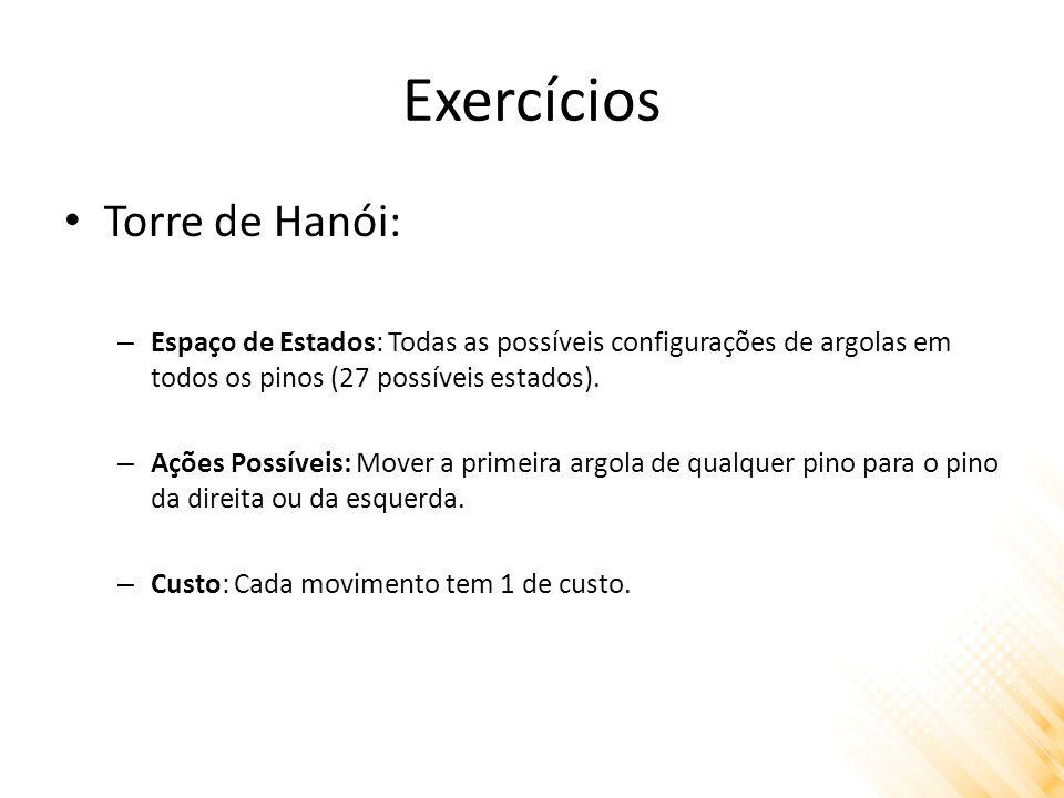 Exercícios Torre de Hanói: – Espaço de Estados: Todas as possíveis configurações de argolas em todos os pinos (27 possíveis estados). – Ações Possívei