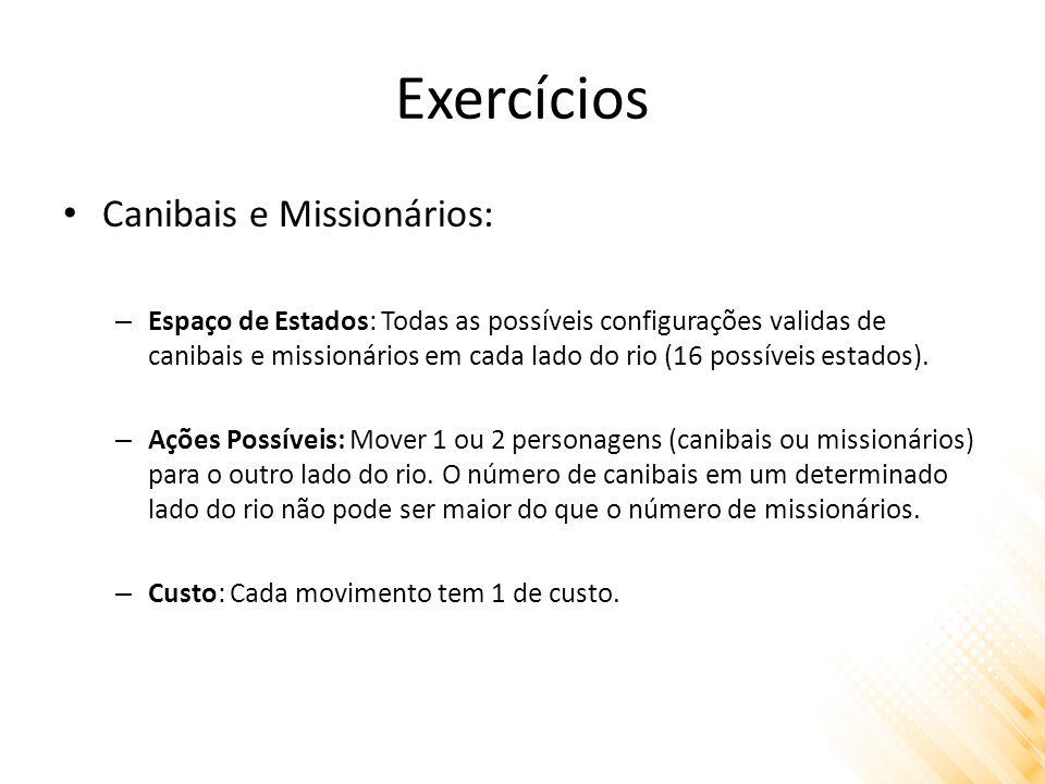 Canibais e Missionários: – Espaço de Estados: Todas as possíveis configurações validas de canibais e missionários em cada lado do rio (16 possíveis es