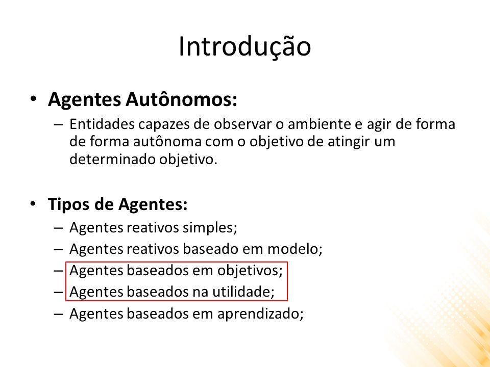Introdução Agentes Autônomos: – Entidades capazes de observar o ambiente e agir de forma de forma autônoma com o objetivo de atingir um determinado ob