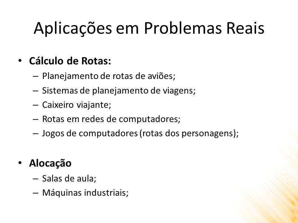 Aplicações em Problemas Reais Cálculo de Rotas: – Planejamento de rotas de aviões; – Sistemas de planejamento de viagens; – Caixeiro viajante; – Rotas