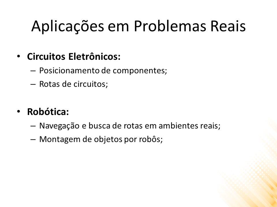 Aplicações em Problemas Reais Circuitos Eletrônicos: – Posicionamento de componentes; – Rotas de circuitos; Robótica: – Navegação e busca de rotas em