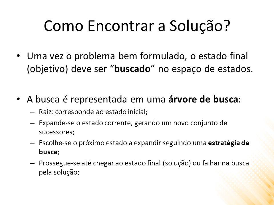Como Encontrar a Solução? Uma vez o problema bem formulado, o estado final (objetivo) deve ser buscado no espaço de estados. A busca é representada em