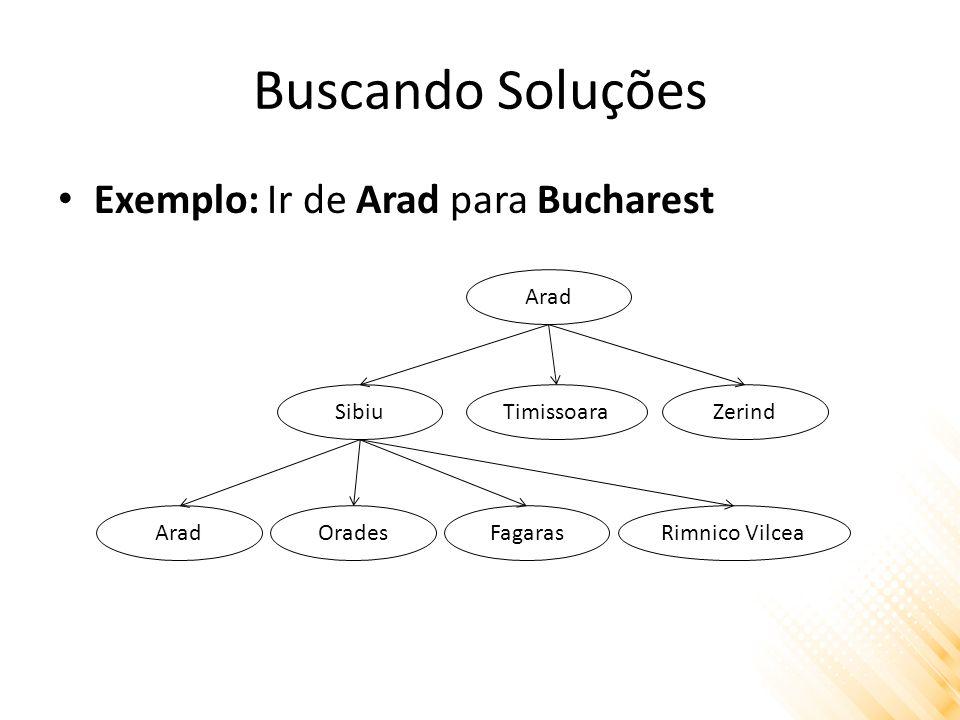 Buscando Soluções Exemplo: Ir de Arad para Bucharest Arad SibiuTimissoaraZerind AradFagarasOradesRimnico Vilcea