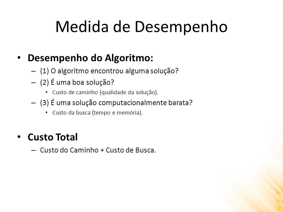 Medida de Desempenho Desempenho do Algoritmo: – (1) O algoritmo encontrou alguma solução? – (2) É uma boa solução? Custo de caminho (qualidade da solu