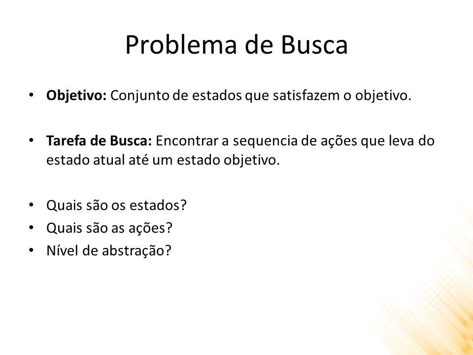 Busca em Profundidade Pode ser implementado com base no pseudocódigo da função BuscaEmArvore apresentado anteriormente.