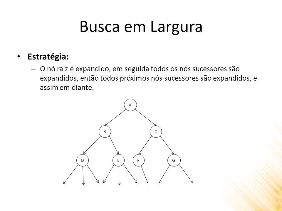 Busca em Largura Estratégia: – O nó raiz é expandido, em seguida todos os nós sucessores são expandidos, então todos próximos nós sucessores são expan