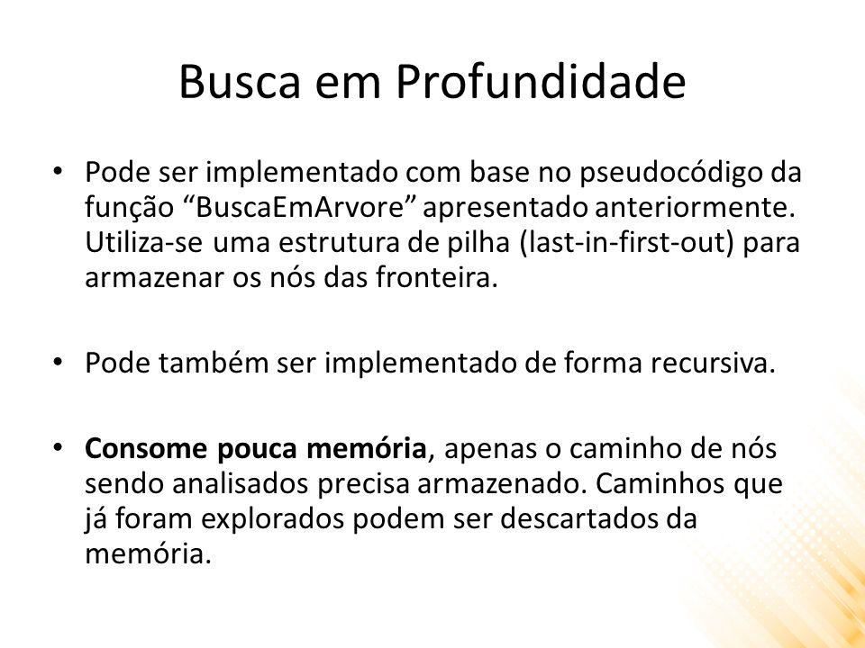 Busca em Profundidade Pode ser implementado com base no pseudocódigo da função BuscaEmArvore apresentado anteriormente. Utiliza-se uma estrutura de pi