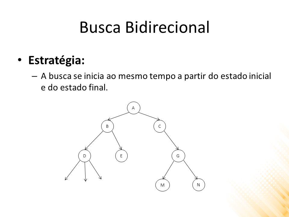 Busca Bidirecional Estratégia: – A busca se inicia ao mesmo tempo a partir do estado inicial e do estado final. A B DE C G N M