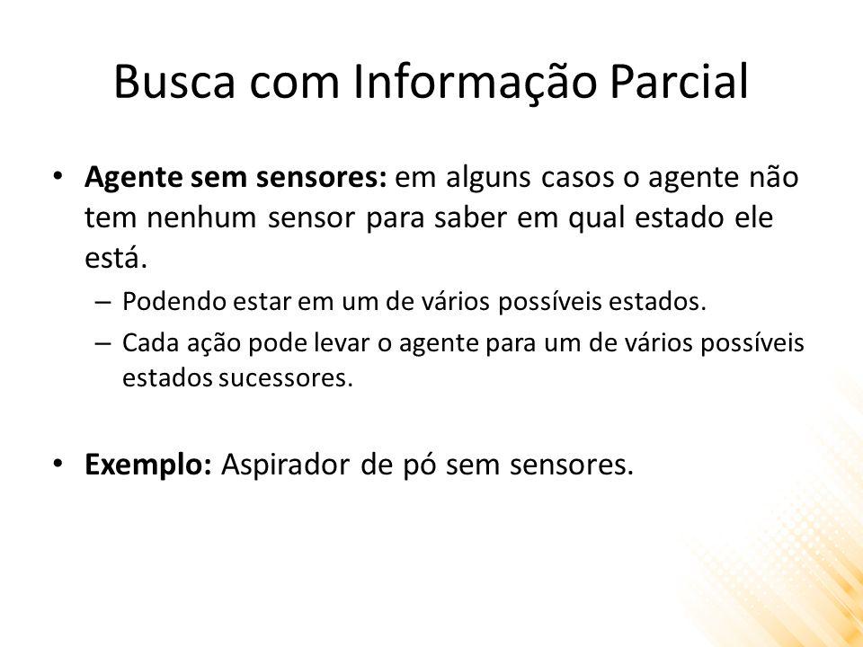 Busca com Informação Parcial Agente sem sensores: em alguns casos o agente não tem nenhum sensor para saber em qual estado ele está. – Podendo estar e
