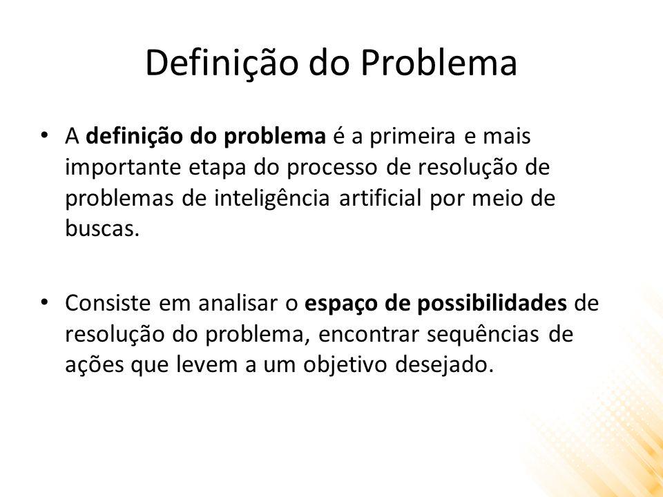 Definição do Problema A definição do problema é a primeira e mais importante etapa do processo de resolução de problemas de inteligência artificial po
