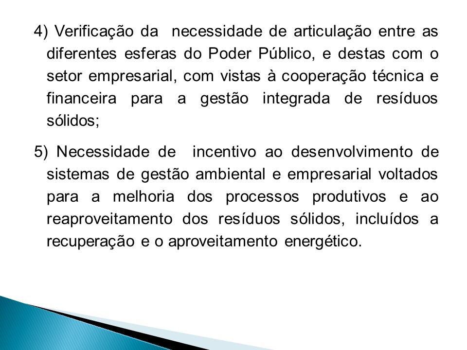 4) Verificação da necessidade de articulação entre as diferentes esferas do Poder Público, e destas com o setor empresarial, com vistas à cooperação t
