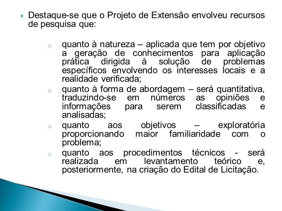 Destaque-se que o Projeto de Extensão envolveu recursos de pesquisa que: o quanto à natureza – aplicada que tem por objetivo a geração de conhecimento