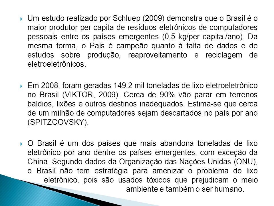 Um estudo realizado por Schluep (2009) demonstra que o Brasil é o maior produtor per capita de resíduos eletrônicos de computadores pessoais entre os