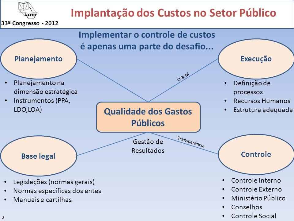 Implantação dos Custos no Setor Público 33º Congresso - 2012 2 Qualidade dos Gastos Públicos Execução Controle Planejamento Base legal Legislações (no