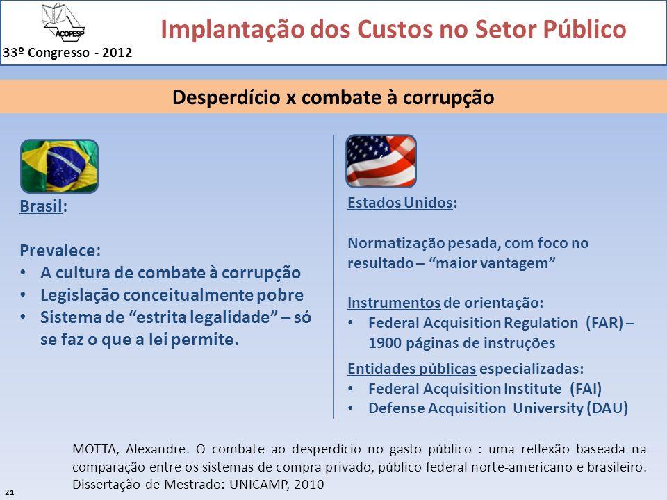 Implantação dos Custos no Setor Público 33º Congresso - 2012 21 MOTTA, Alexandre. O combate ao desperdício no gasto público : uma reflexão baseada na