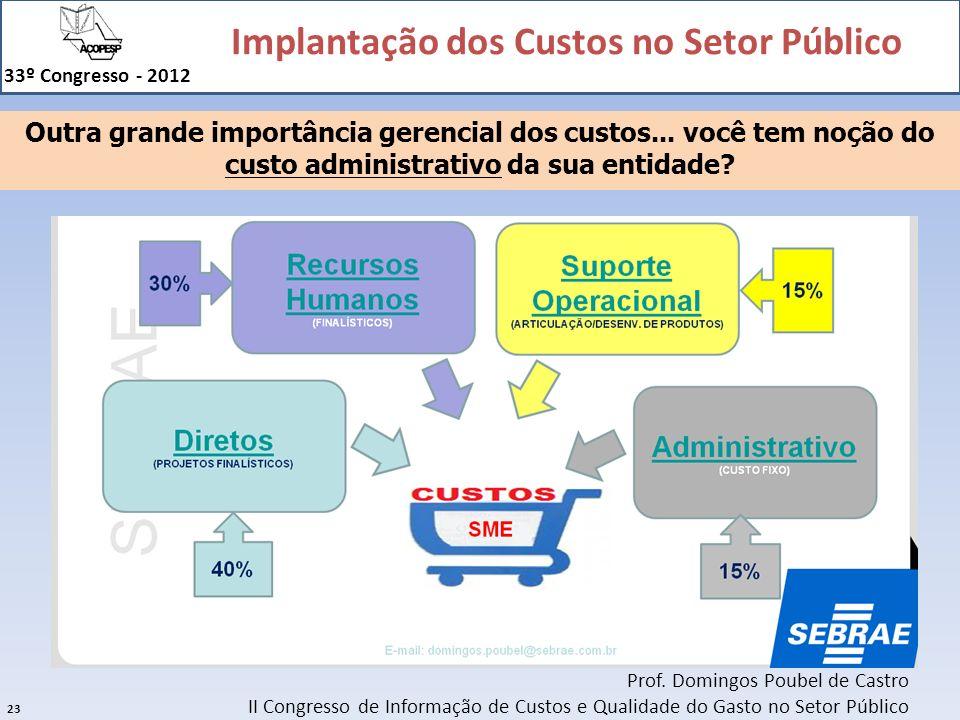 Implantação dos Custos no Setor Público 33º Congresso - 2012 23 Outra grande importância gerencial dos custos... você tem noção do custo administrativ