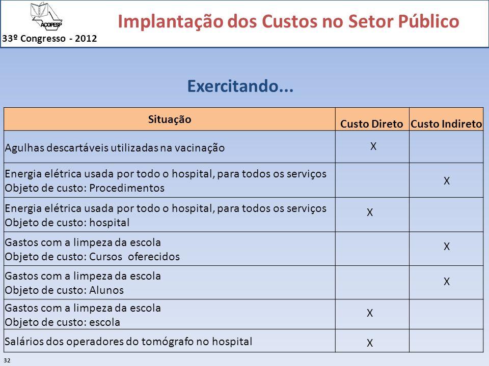 Implantação dos Custos no Setor Público 33º Congresso - 2012 32 Exercitando... Situação Custo DiretoCusto Indireto Agulhas descartáveis utilizadas na