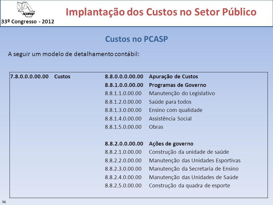 Implantação dos Custos no Setor Público 33º Congresso - 2012 36 Custos no PCASP 7.8.0.0.0.00.00Custos8.8.0.0.0.00.00Apuração de Custos 8.8.1.0.0.00.00