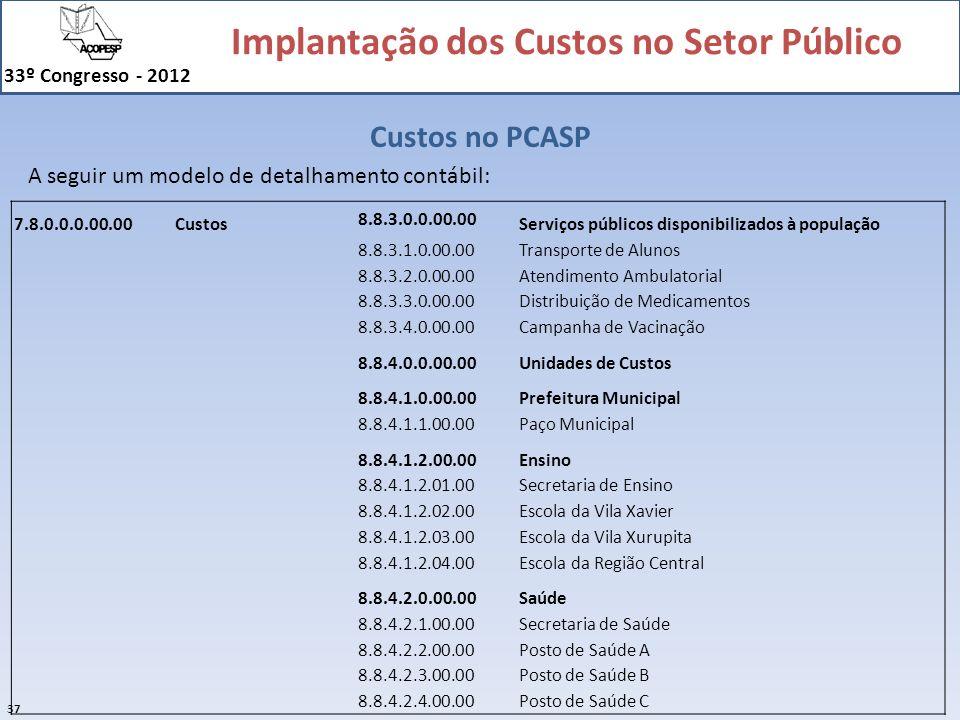 Implantação dos Custos no Setor Público 33º Congresso - 2012 37 Custos no PCASP A seguir um modelo de detalhamento contábil: 7.8.0.0.0.00.00Custos 8.8