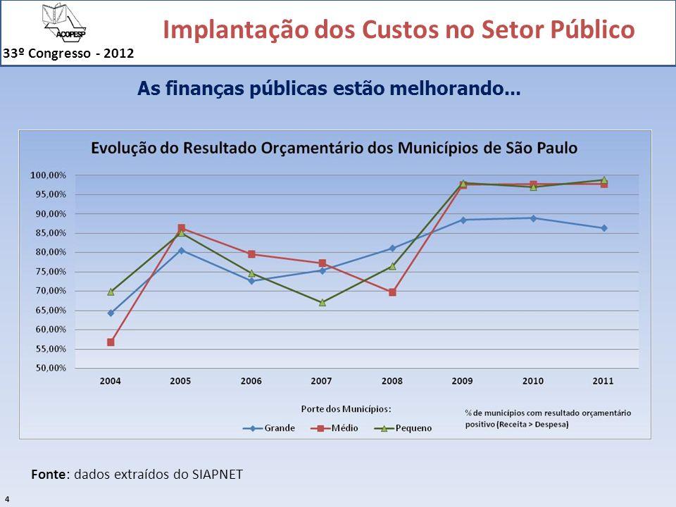 Implantação dos Custos no Setor Público 33º Congresso - 2012 45 Conceito de Renda Econômica CONTRACHEQUE ECONÔMICO Mês de ___________________/____ (+) RENDA ECONÔMICA DOS SERVIÇOS PRESTADOS NO MÊS Serviço 1 Serviço 2 (+) RENDA ECONÔMICA – ACUMULADO NO ANO (+) RENDA Financeira do mês (+) Renda mínima (+) Bolsa-escola (+) Salário Desemprego (+) Cesta Básica (+) Outros (+) RENDA FINANCEIRA – ACUMULADA NO ANO (=) RESULTADO ECONÔMICO E FINANCEIRO FAMILIAR ANUAL Esse contracheque teria a função de apresentar ao cidadão quais são os recursos públicos que ele consome utilizando-se do conceito de receita econômica.