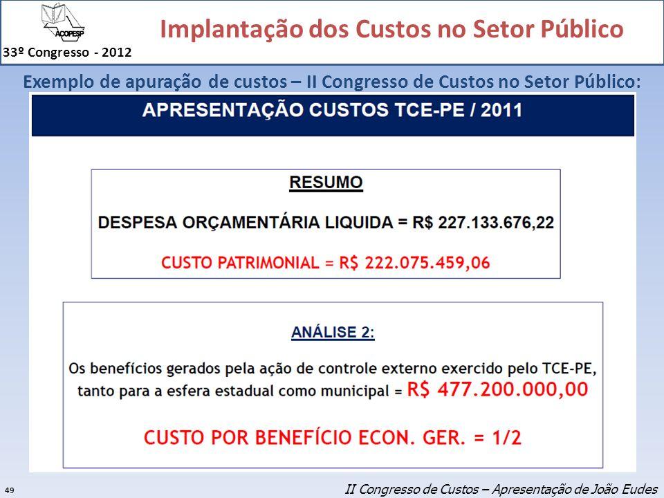 Implantação dos Custos no Setor Público 33º Congresso - 2012 49 Exemplo de apuração de custos – II Congresso de Custos no Setor Público: II Congresso