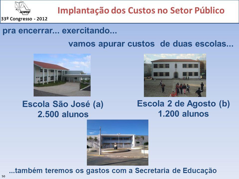 Implantação dos Custos no Setor Público 33º Congresso - 2012 50 pra encerrar... exercitando... vamos apurar custos de duas escolas... Escola São José