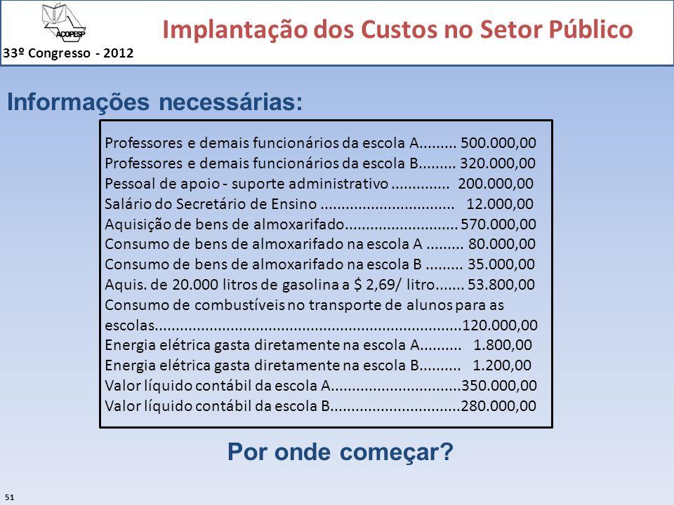 Implantação dos Custos no Setor Público 33º Congresso - 2012 51 Informações necessárias: Professores e demais funcionários da escola A......... 500.00