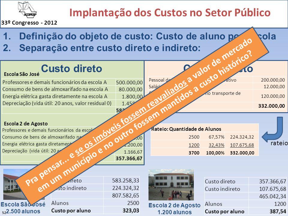 Implantação dos Custos no Setor Público 33º Congresso - 2012 52 1.Definição do objeto de custo: Custo de aluno por escola 2.Separação entre custo dire
