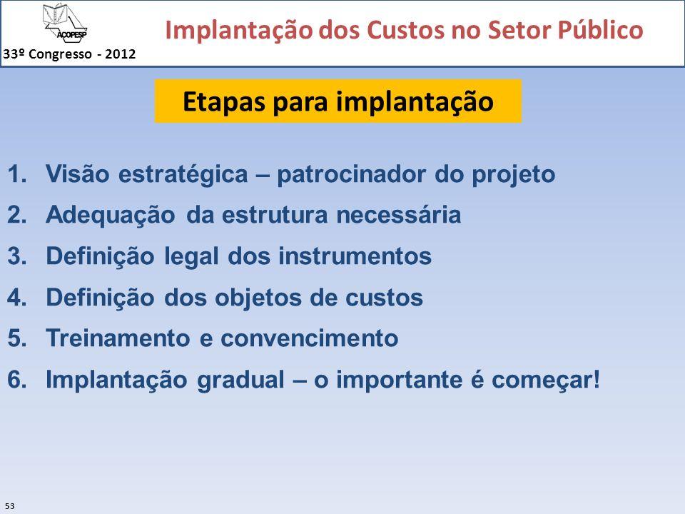 Implantação dos Custos no Setor Público 33º Congresso - 2012 53 1.Visão estratégica – patrocinador do projeto 2.Adequação da estrutura necessária 3.De