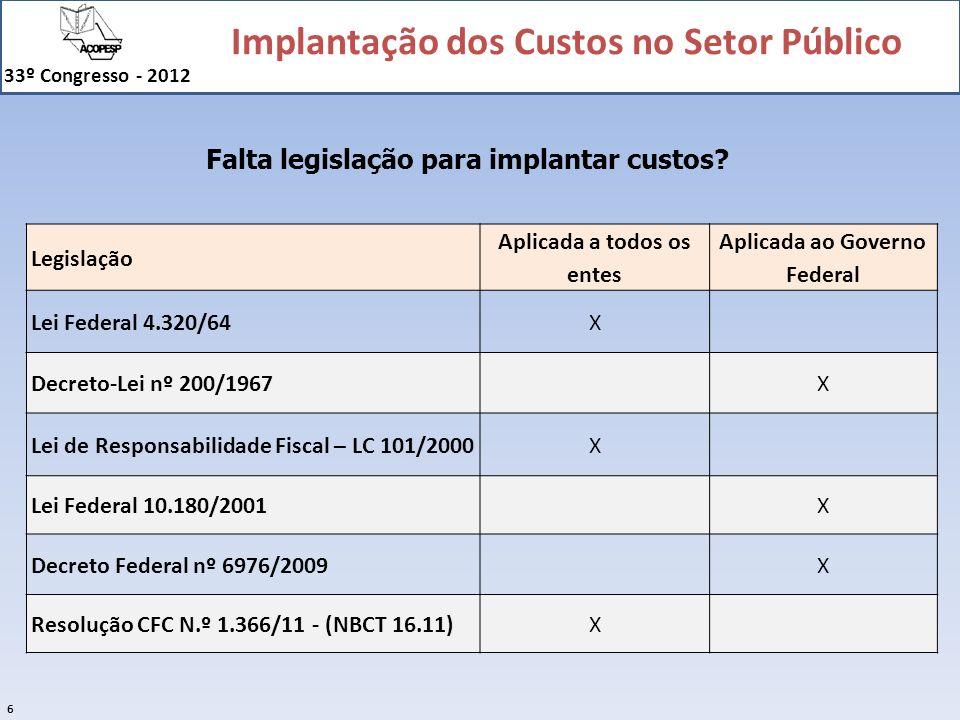 Implantação dos Custos no Setor Público 33º Congresso - 2012 6 Falta legislação para implantar custos? Legislação Aplicada a todos os entes Aplicada a
