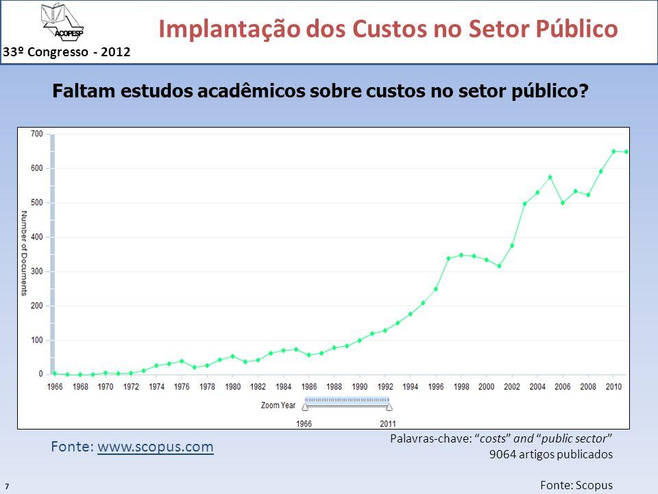Implantação dos Custos no Setor Público 33º Congresso - 2012 7 Faltam estudos acadêmicos sobre custos no setor público? Fonte: www.scopus.com Palavras
