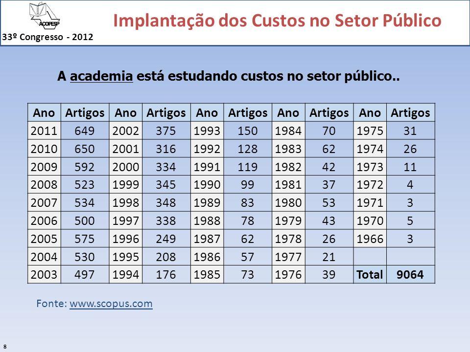 Implantação dos Custos no Setor Público 33º Congresso - 2012 19 Uso de custos na apuração dos limites constitucionais Educação: aplicação de 25% (CF, art.
