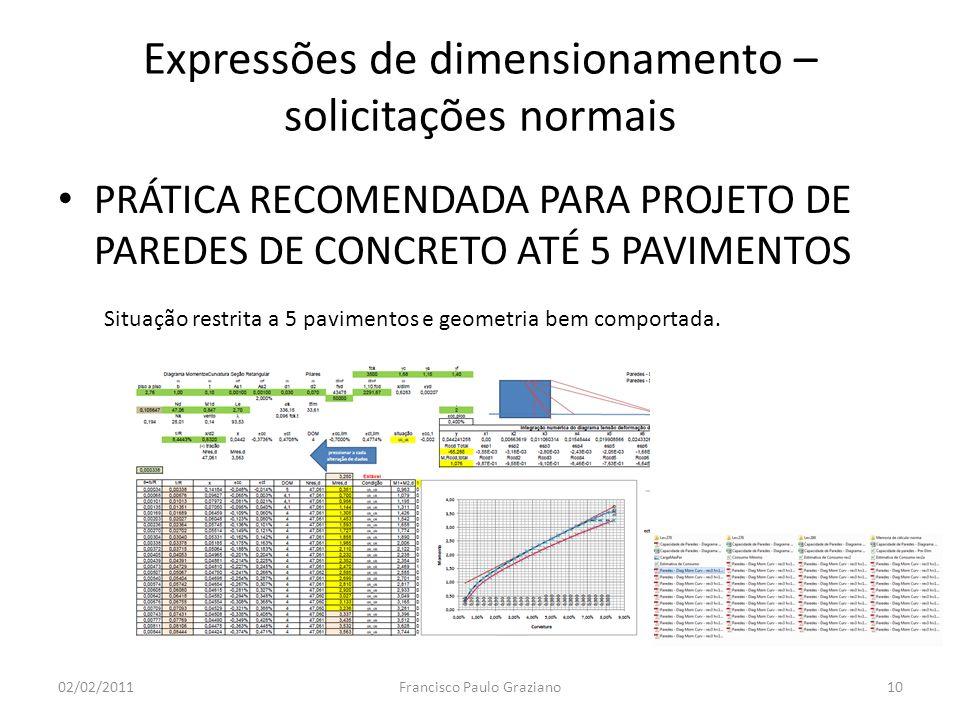 Expressões de dimensionamento – solicitações normais PRÁTICA RECOMENDADA PARA PROJETO DE PAREDES DE CONCRETO ATÉ 5 PAVIMENTOS 02/02/2011Francisco Paul