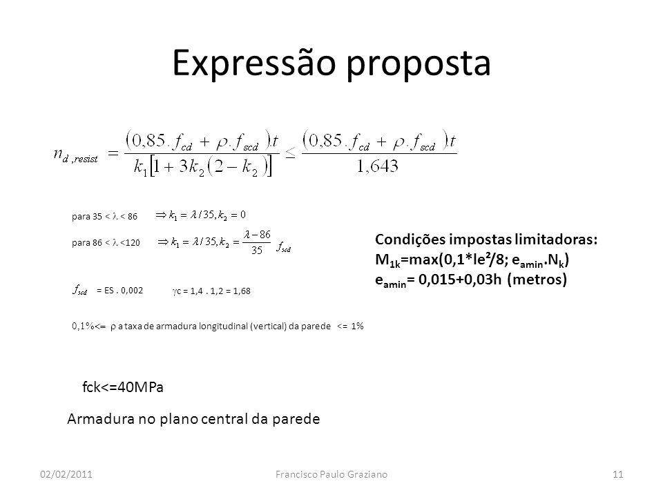 Expressão proposta 02/02/2011Francisco Paulo Graziano11 a taxa de armadura longitudinal (vertical) da parede <= 1% para 35 < < 86 para 86 < <120 = ES.