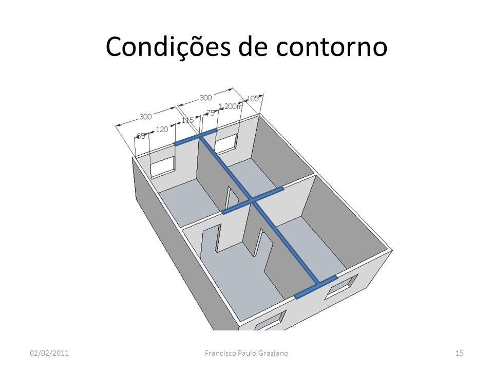 Condições de contorno 02/02/2011Francisco Paulo Graziano15