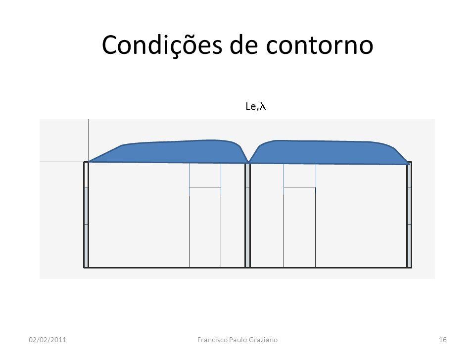 Condições de contorno 02/02/2011Francisco Paulo Graziano16 Le,