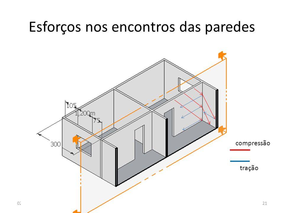 Esforços nos encontros das paredes 02/02/2011Francisco Paulo Graziano21 compressão tração