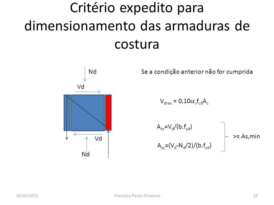 Critério expedito para dimensionamento das armaduras de costura 02/02/2011Francisco Paulo Graziano23 Vd Nd A sx =V d /(b.f yd ) A sy =(V d -N d /2)/(b