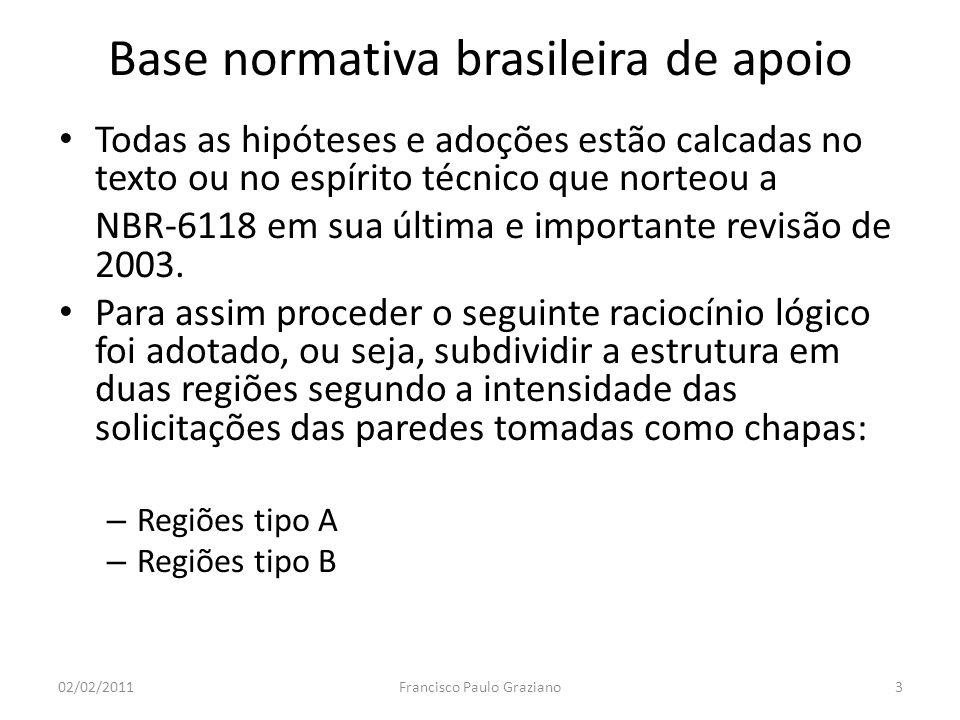 Base normativa brasileira de apoio Todas as hipóteses e adoções estão calcadas no texto ou no espírito técnico que norteou a NBR-6118 em sua última e