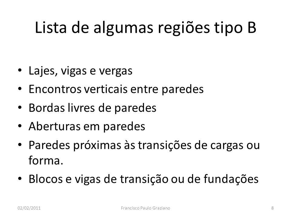Lista de algumas regiões tipo B Lajes, vigas e vergas Encontros verticais entre paredes Bordas livres de paredes Aberturas em paredes Paredes próximas