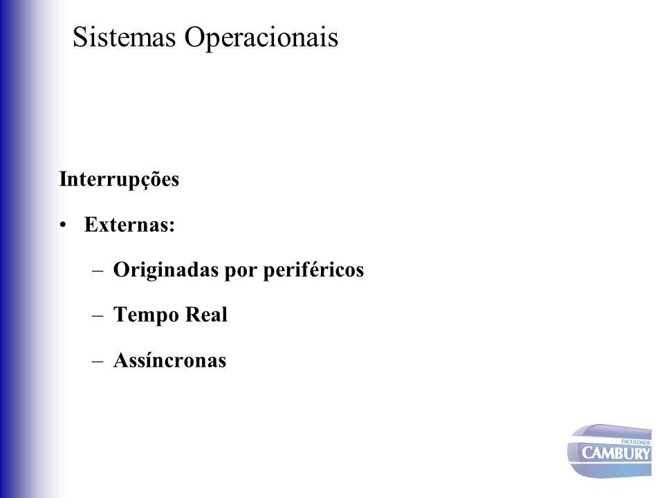 Sistemas Operacionais Interrupções Externas: –Originadas por periféricos –Tempo Real –Assíncronas