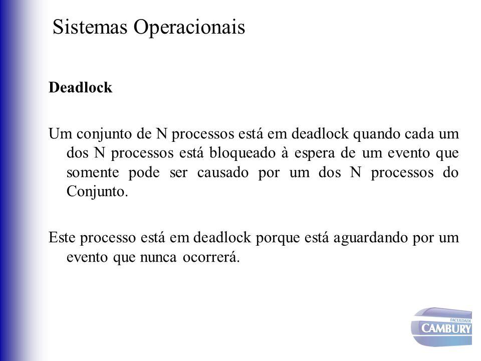 Sistemas Operacionais Deadlock Um conjunto de N processos está em deadlock quando cada um dos N processos está bloqueado à espera de um evento que som