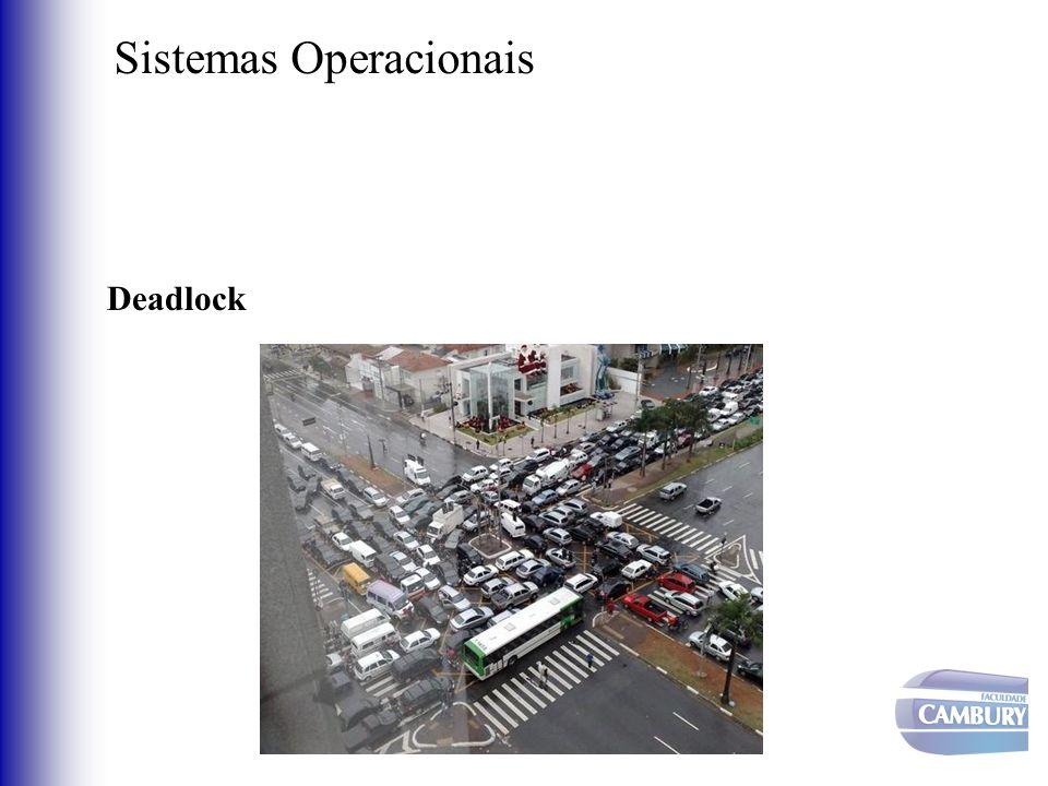 Sistemas Operacionais Deadlock