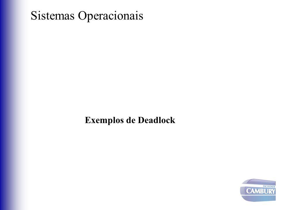 Sistemas Operacionais Exemplos de Deadlock