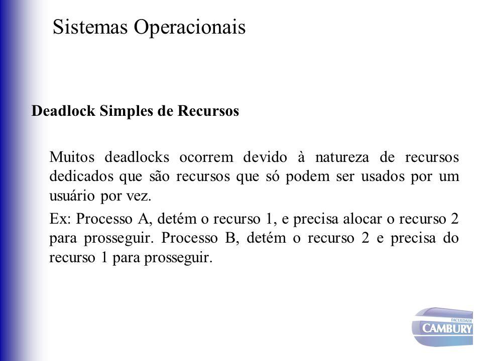 Sistemas Operacionais Deadlock Simples de Recursos Muitos deadlocks ocorrem devido à natureza de recursos dedicados que são recursos que só podem ser
