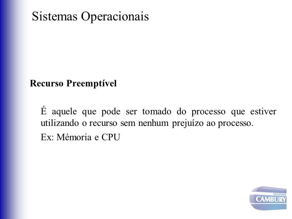 Sistemas Operacionais Recurso Preemptível É aquele que pode ser tomado do processo que estiver utilizando o recurso sem nenhum prejuízo ao processo. E